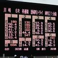 写真: 川崎競馬の誘導馬05月開催 誕生日記念レースVer-02-large