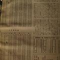 Photos: つりマガジン1978-2月号 奥付
