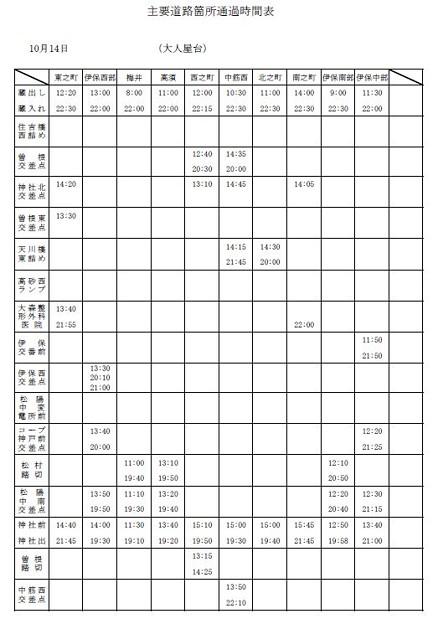 写真: 平成22年度実施要綱町廻り通過予定時間(大人屋台)14日